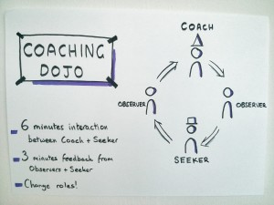 Coaching Dojos