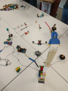 lego workshop system view